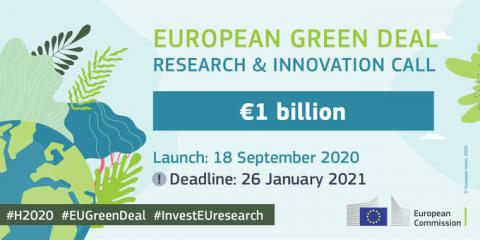 European Call for Research and innovation projects that respond to the climate Crisis